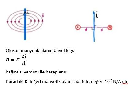 manyetik kuvvet ve alan