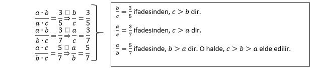 Aritmetik Ortalama Geometrik Ortalama Harmonik Ortalama Konu